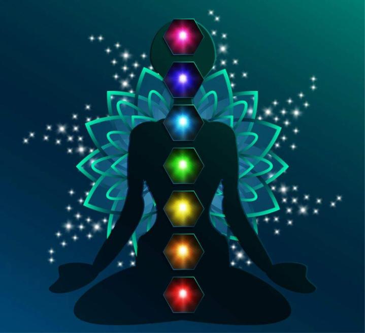 Los 7 Chakras y sus funciones